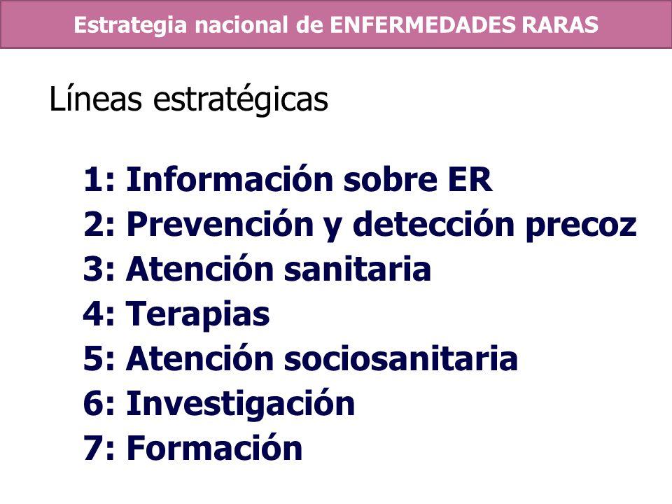 Líneas estratégicas 1: Información sobre ER 2: Prevención y detección precoz 3: Atención sanitaria 4: Terapias 5: Atención sociosanitaria 6: Investiga