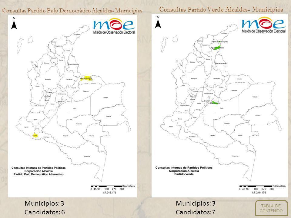 Consultas Partido Polo Democrático Alcaldes- Municipios Consultas Partido Verde Alcaldes- Municipios Municipios: 3 Candidatos: 6 Municipios: 3 Candidatos:7 TABLA DE CONTENIDO