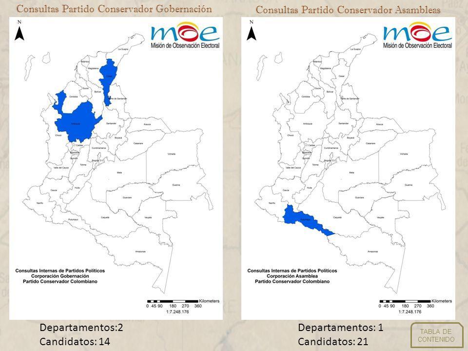 Consultas Partido Conservador Alcaldes- MunicipiosConsultas Partido Conservador Concejo- Municipios Municipios: 98 Candidatos: 319 Municipios: 55 Candidatos: 991 TABLA DE CONTENIDO
