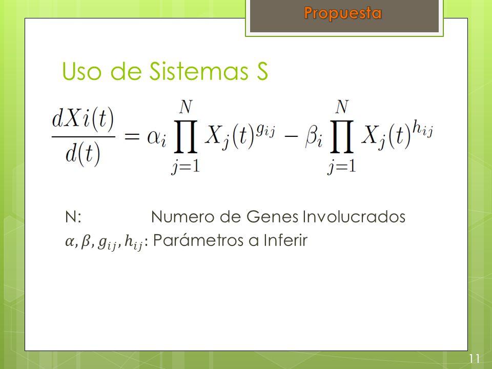 Uso de Sistemas S 11