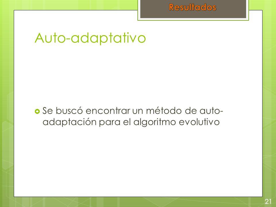 Auto-adaptativo Se buscó encontrar un método de auto- adaptación para el algoritmo evolutivo 21