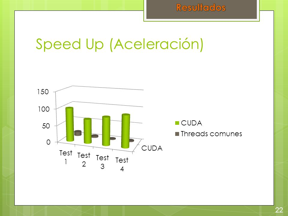 Speed Up (Aceleración) 22