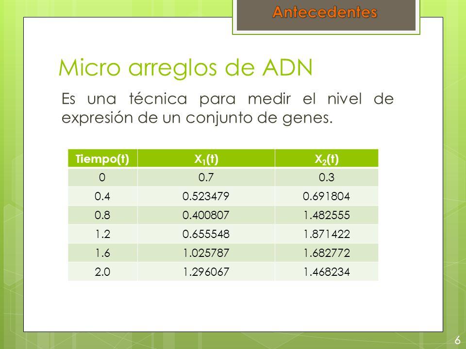 Micro arreglos de ADN Es una técnica para medir el nivel de expresión de un conjunto de genes. 6 Tiempo(t)X 1 (t)X 2 (t) 00.70.3 0.40.5234790.691804 0