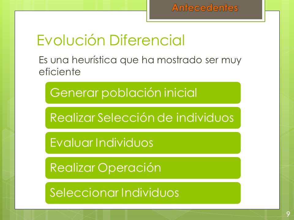 Evolución Diferencial Es una heurística que ha mostrado ser muy eficiente 9 Generar población inicialRealizar Selección de individuosEvaluar IndividuosRealizar OperaciónSeleccionar Individuos