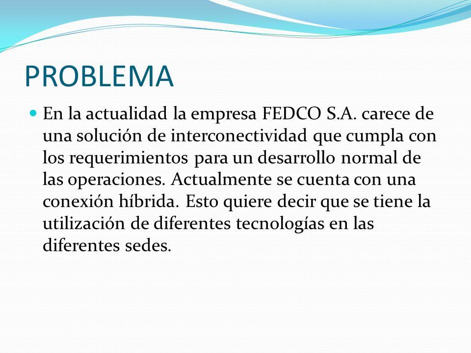 PROBLEMA En la actualidad la empresa FEDCO S.A. carece de una solución de interconectividad que cumpla con los requerimientos para un desarrollo norma