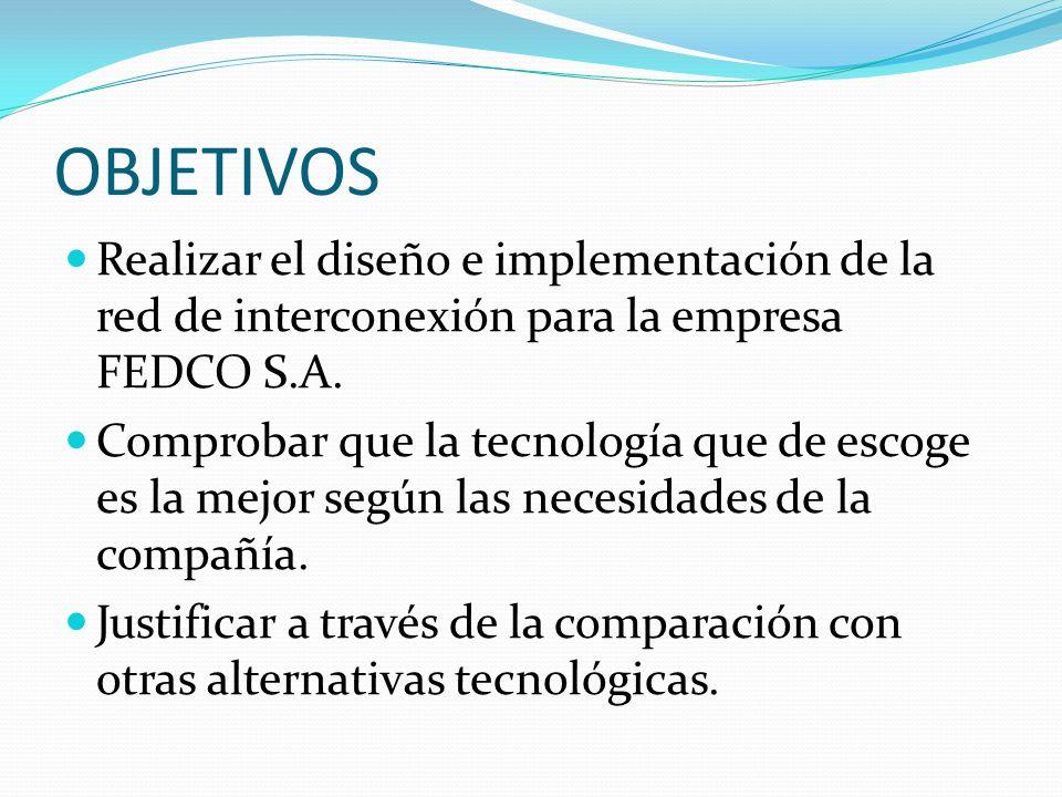 OBJETIVOS Realizar el diseño e implementación de la red de interconexión para la empresa FEDCO S.A. Comprobar que la tecnología que de escoge es la me