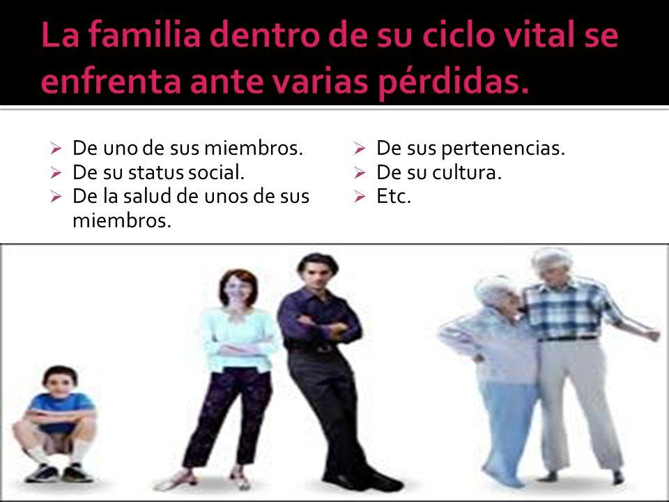 De uno de sus miembros. De su status social. De la salud de unos de sus miembros. De sus pertenencias. De su cultura. Etc.