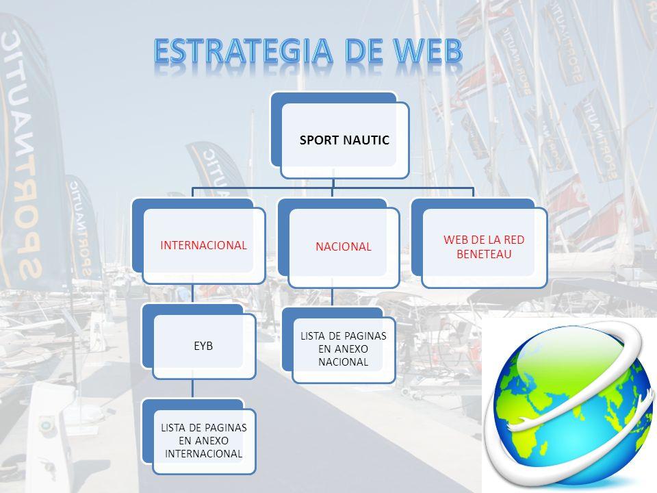 SPORT NAUTIC INTERNACIONAL EYB LISTA DE PAGINAS EN ANEXO INTERNACIONAL NACIONAL LISTA DE PAGINAS EN ANEXO NACIONAL WEB DE LA RED BENETEAU