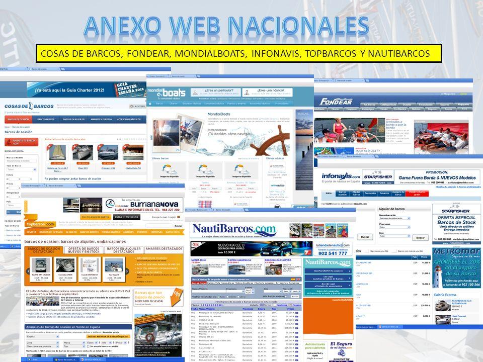 COSAS DE BARCOS, FONDEAR, MONDIALBOATS, INFONAVIS, TOPBARCOS Y NAUTIBARCOS