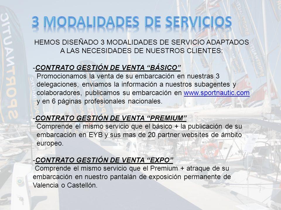 HEMOS DISEÑADO 3 MODALIDADES DE SERVICIO ADAPTADOS A LAS NECESIDADES DE NUESTROS CLIENTES: -CONTRATO GESTIÓN DE VENTA BÁSICO Promocionamos la venta de su embarcación en nuestras 3 delegaciones, enviamos la información a nuestros subagentes y colaboradores, publicamos su embarcación en www.sportnautic.comwww.sportnautic.com y en 6 páginas profesionales nacionales.