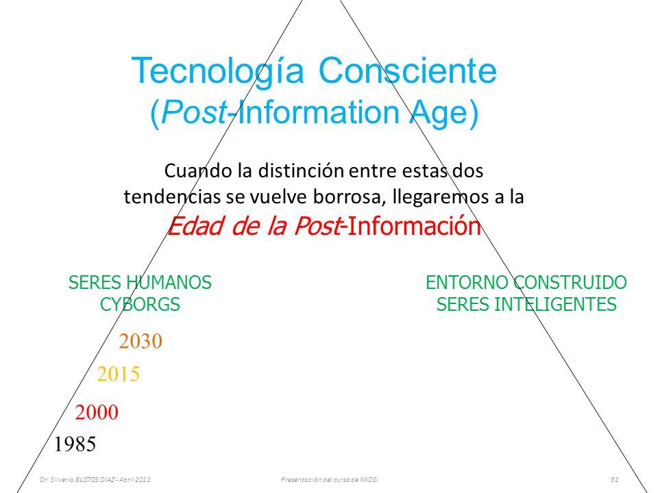 Tecnología Consciente (Post-Information Age) Cuando la distinción entre estas dos tendencias se vuelve borrosa, llegaremos a la Edad de la Post-Información SERES HUMANOS CYBORGS ENTORNO CONSTRUIDO SERES INTELIGENTES 1985 2000 2015 2030 Dr.