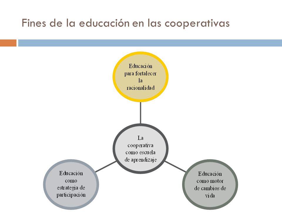 Fines de la educación en las cooperativas