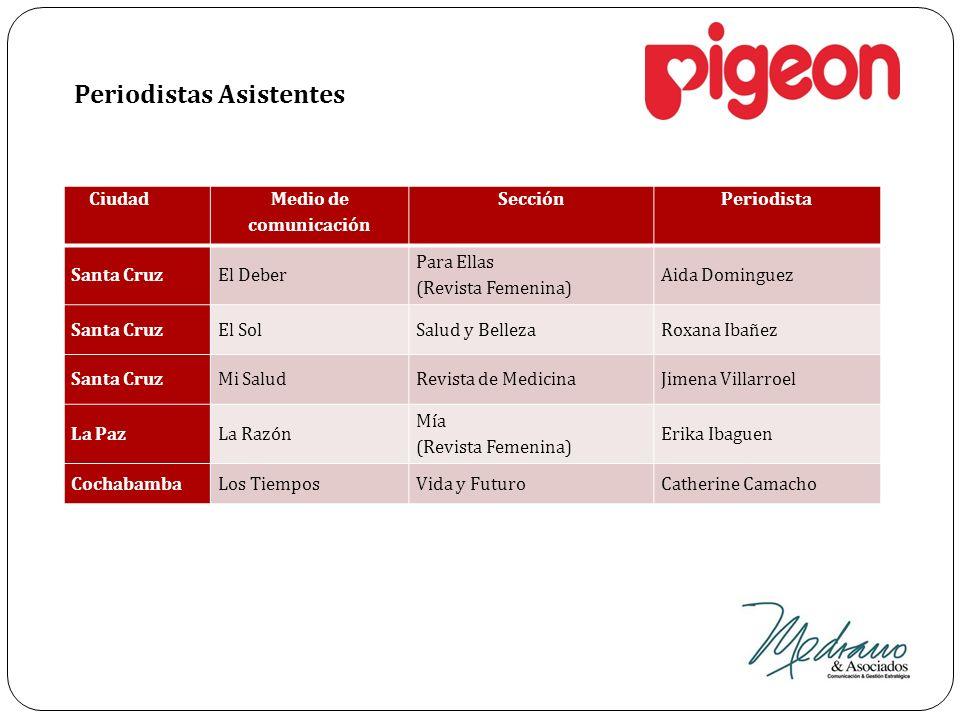Ciudad Medio de comunicación SecciónPeriodista Santa CruzEl Deber Para Ellas (Revista Femenina) Aida Dominguez Santa CruzEl SolSalud y BellezaRoxana I