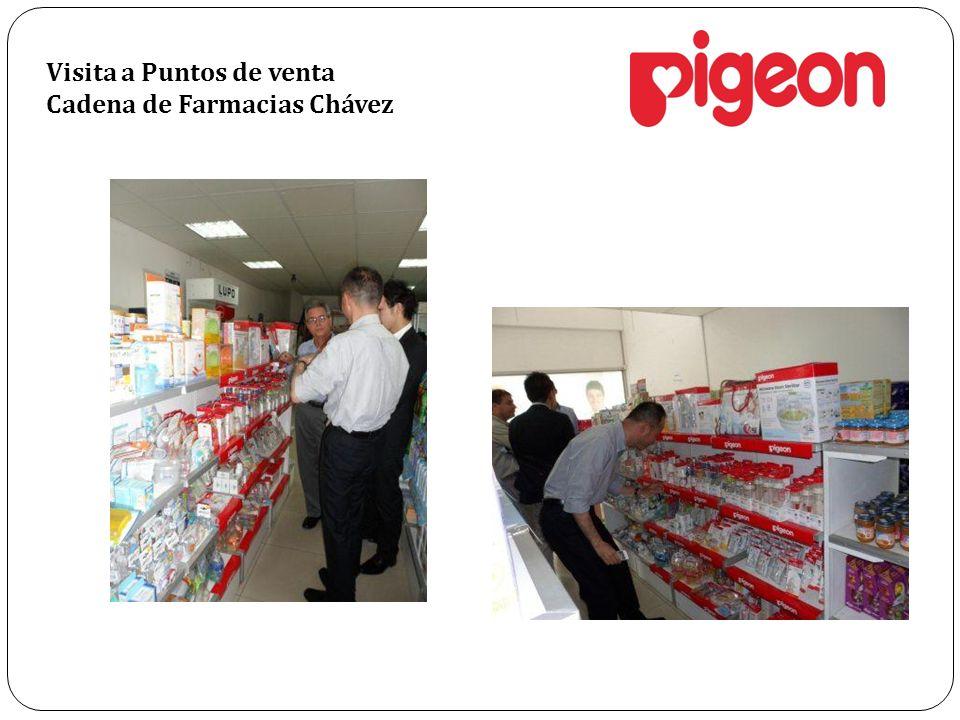 Visita a Puntos de venta Cadena de Farmacias Chávez
