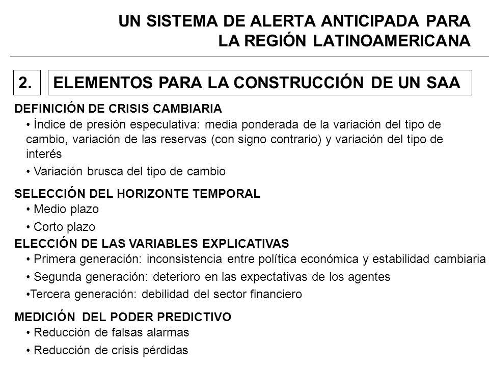 UN SISTEMA DE ALERTA ANTICIPADA PARA LA REGIÓN LATINOAMERICANA DEFINICIÓN DE CRISIS CAMBIARIA ELEMENTOS PARA LA CONSTRUCCIÓN DE UN SAA2.