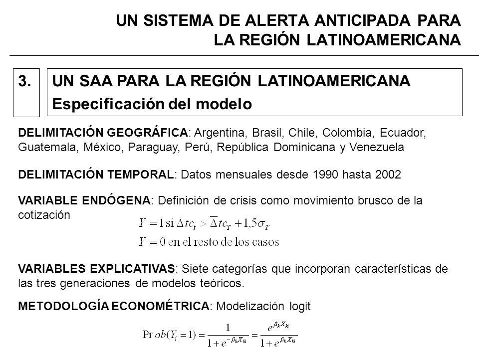 UN SISTEMA DE ALERTA ANTICIPADA PARA LA REGIÓN LATINOAMERICANA UN SAA PARA LA REGIÓN LATINOAMERICANA Especificación del modelo 3.