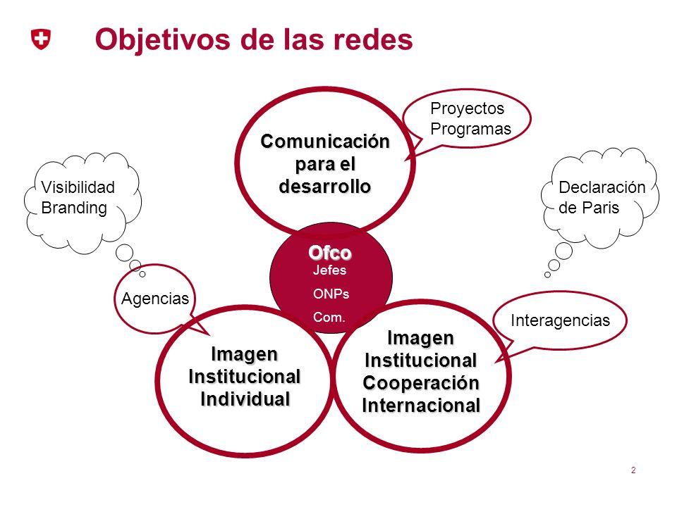 Comunicación para el Desarrollo La comunicación para el desarrollo es un proceso social basado en el diálogo, que utiliza una amplia gama de instrumentos y métodos.