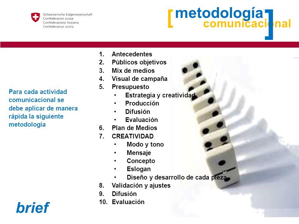 metodología comunicacional ] [ 1. Antecedentes 2. Públicos objetivos 3. Mix de medios 4. Visual de campaña 5. Presupuesto Estrategia y creatividad Pro