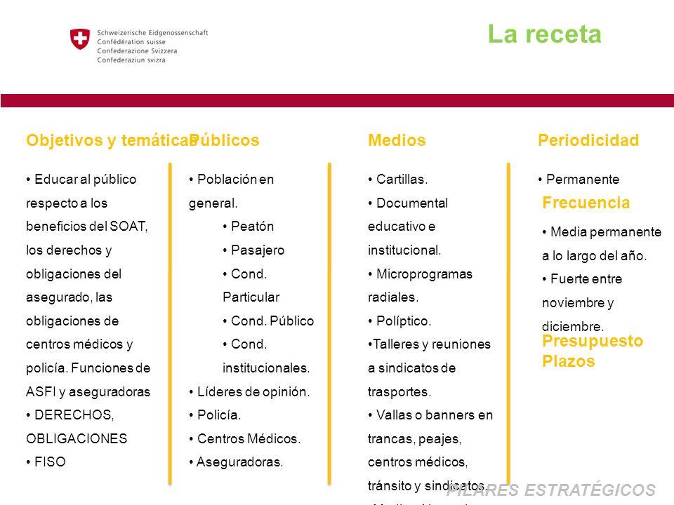 Objetivos y temáticas Educar al público respecto a los beneficios del SOAT, los derechos y obligaciones del asegurado, las obligaciones de centros méd