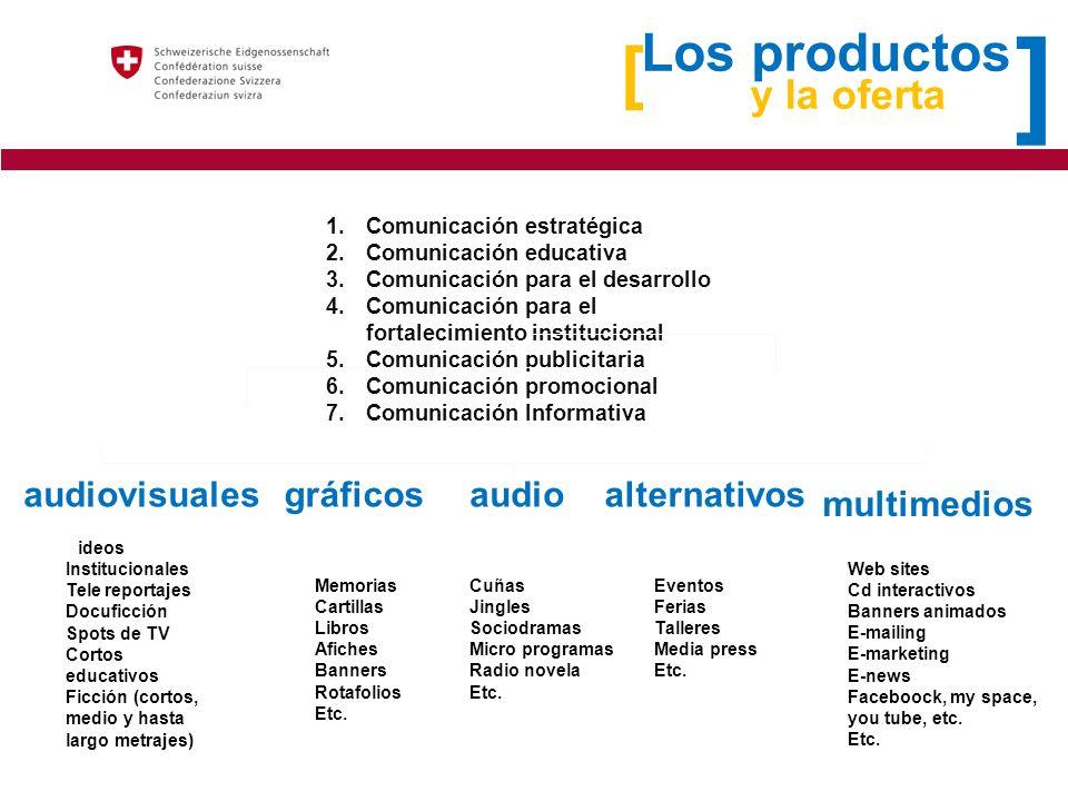Los productos y la oferta ] [ 1.Comunicación estratégica 2.Comunicación educativa 3.Comunicación para el desarrollo 4.Comunicación para el fortalecimi