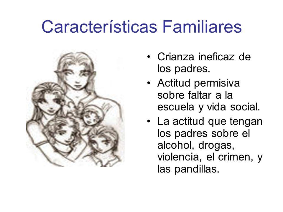 Características Familiares Crianza ineficaz de los padres. Actitud permisiva sobre faltar a la escuela y vida social. La actitud que tengan los padres