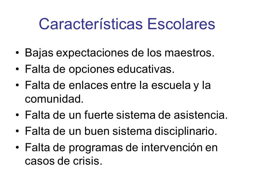 Características Escolares Bajas expectaciones de los maestros. Falta de opciones educativas. Falta de enlaces entre la escuela y la comunidad. Falta d