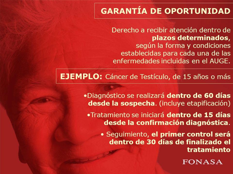 Para exigir las garantías del AUGE en Fonasa, debes atenderte a través de la red pública.