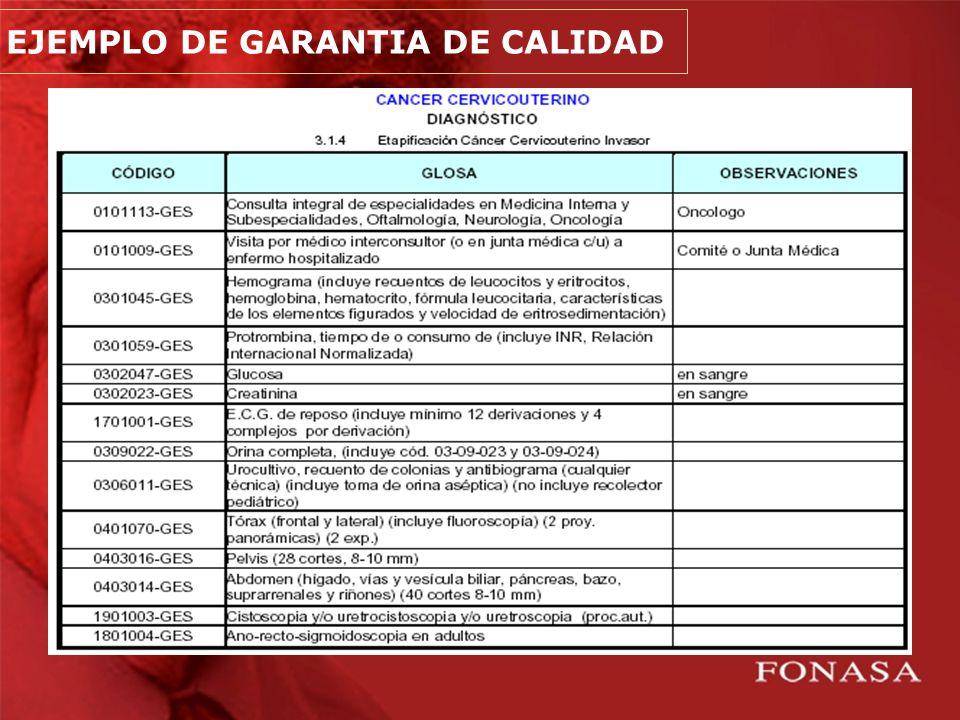 REGIMEN DE GARANTÍAS EXPLICITAS DE SALUD REGIMEN GENERAL DE GARANTÍAS EXPLICITAS DE SALUD COMPONENTE PREVENTIVO EXAMENES DE SALUD PREVENTIVO COMPONENTE PREVENTIVO EXAMENES DE SALUD PREVENTIVO COMPONENTE CURATIVO GARANTIA EXPLICITA EN SALUD COMPONENTE CURATIVO GARANTIA EXPLICITA EN SALUD COMPONENTES DEL REGIMEN