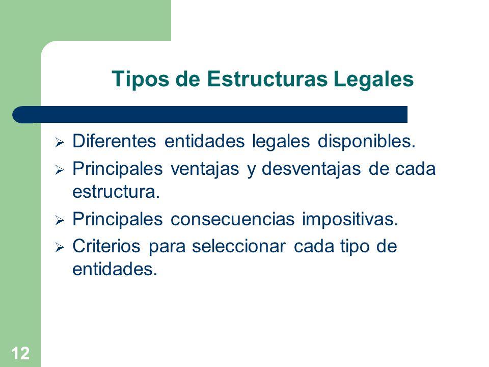 12 Tipos de Estructuras Legales Diferentes entidades legales disponibles. Principales ventajas y desventajas de cada estructura. Principales consecuen
