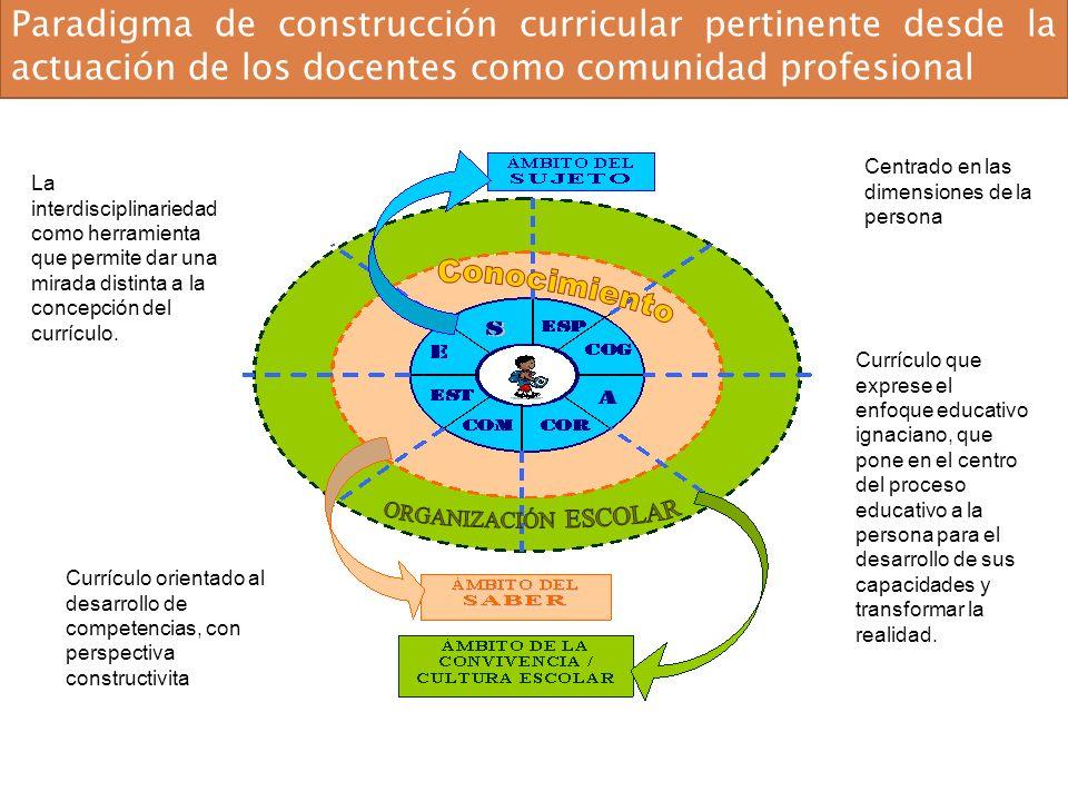 Paradigma de construcción curricular pertinente desde la actuación de los docentes como comunidad profesional Centrado en las dimensiones de la person