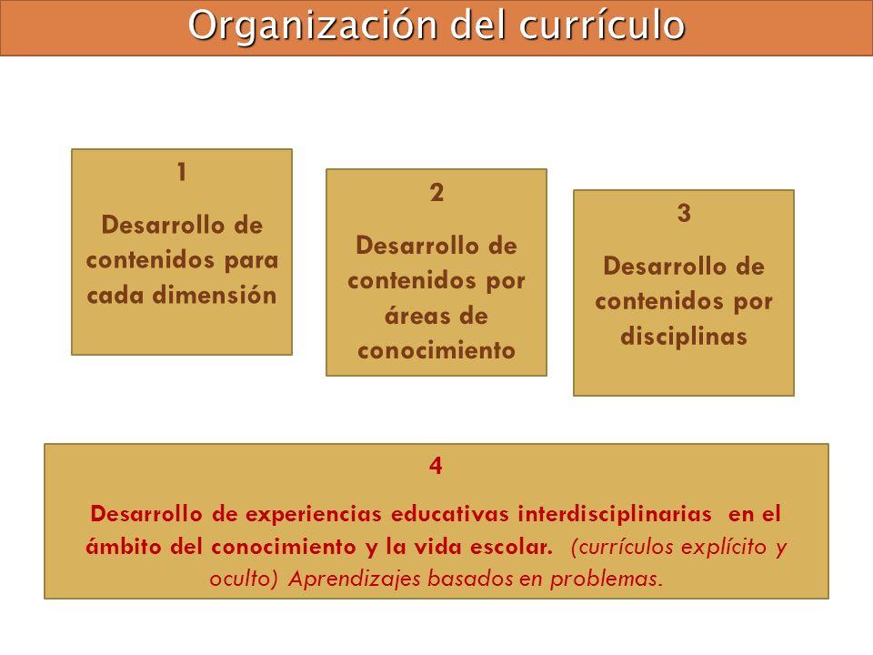 Organización del currículo 1 Desarrollo de contenidos para cada dimensión 2 Desarrollo de contenidos por áreas de conocimiento 3 Desarrollo de conteni