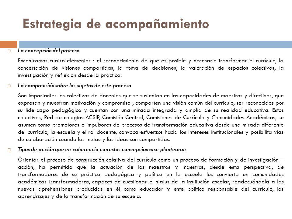Estrategia de acompañamiento La concepción del proceso Encontramos cuatro elementos : el reconocimiento de que es posible y necesario transformar el c