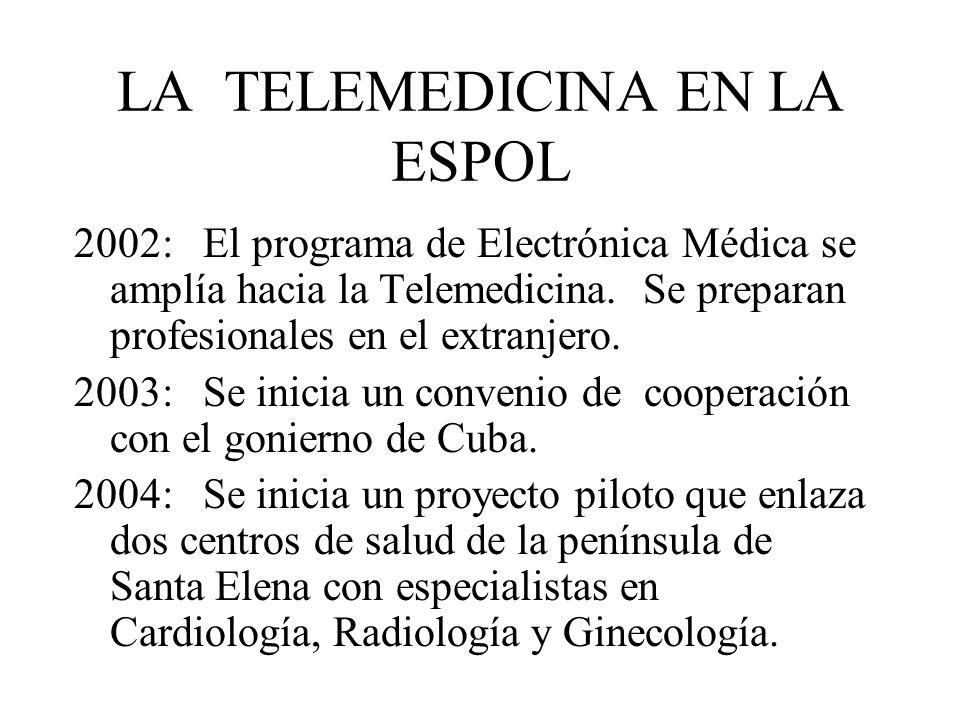 LA TELEMEDICINA EN LA ESPOL 2002: El programa de Electrónica Médica se amplía hacia la Telemedicina. Se preparan profesionales en el extranjero. 2003: