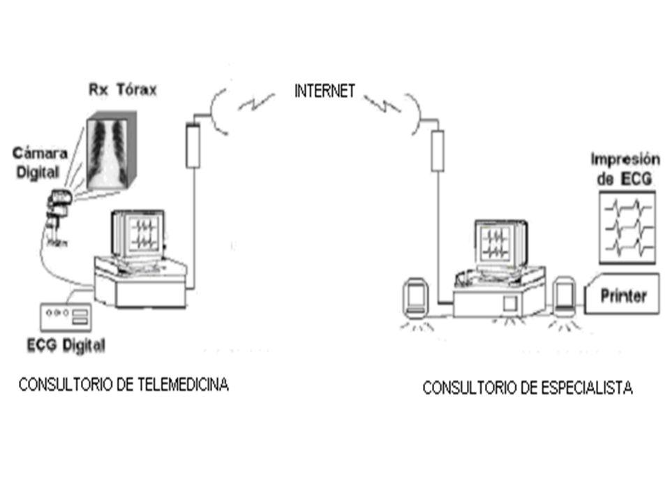 APLICACIONES DE LA TELEMEDICINA Teleconsulta: diagnóstico a distancia ya sea en tiempo real o diferido.