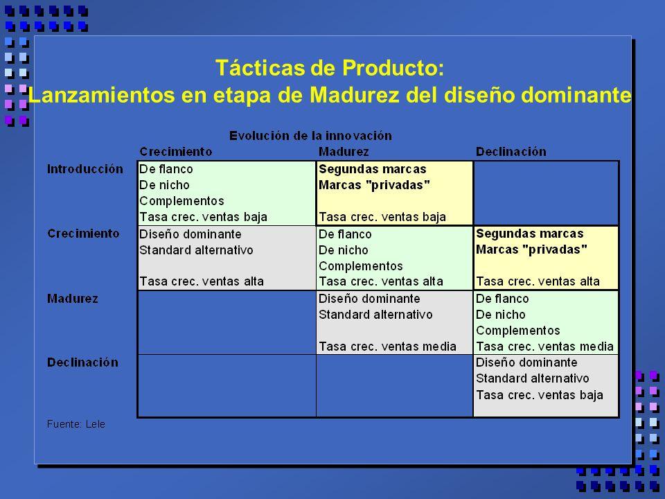 Tácticas de Producto: Lanzamientos en etapa de Madurez del diseño dominante