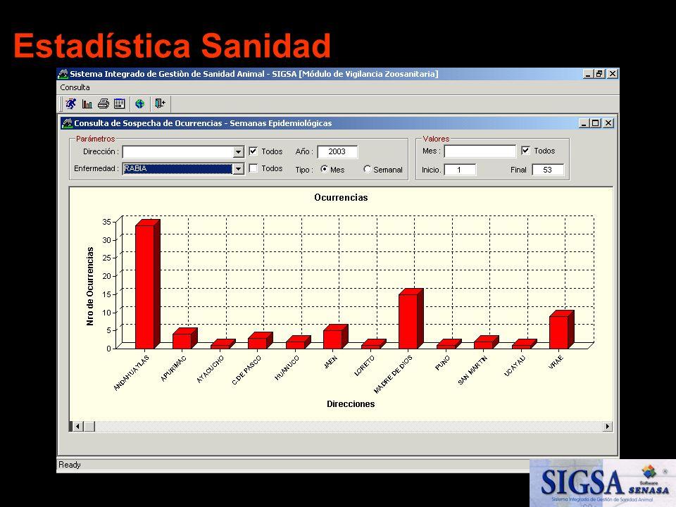 Estadística Sanidad