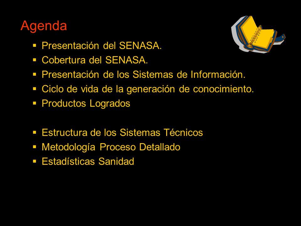 Presentación del SENASA. Cobertura del SENASA. Presentación de los Sistemas de Información. Ciclo de vida de la generación de conocimiento. Productos