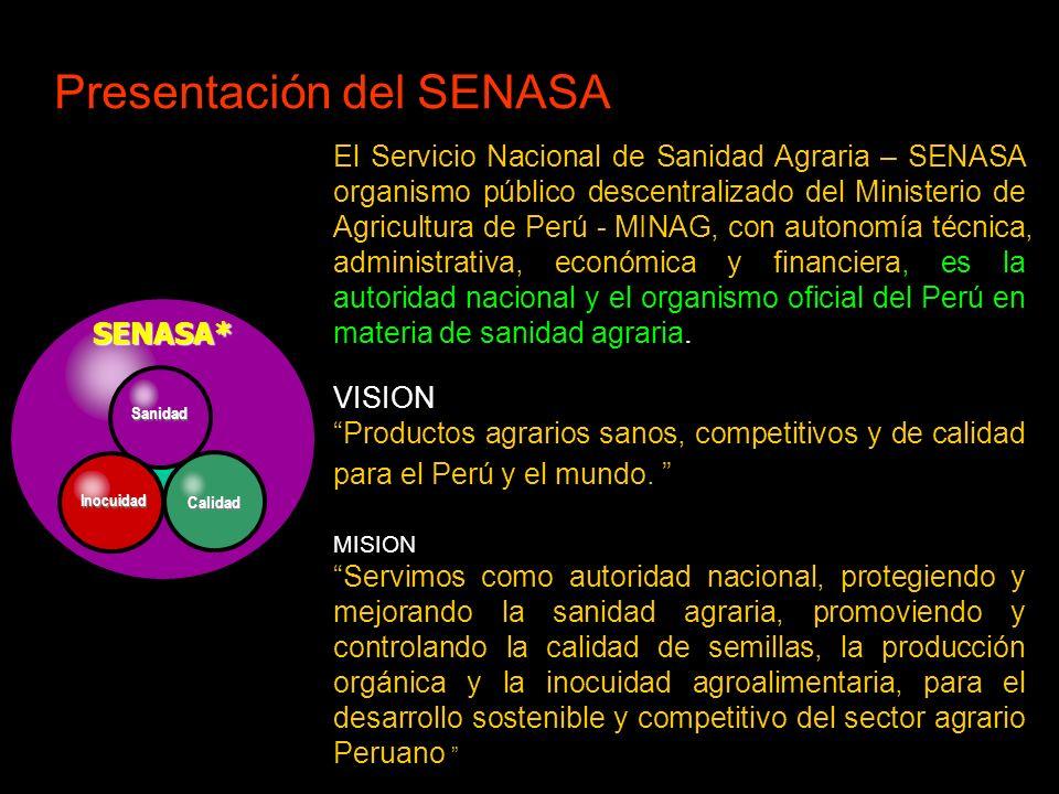 Presentación del SENASA SENASA* Sanidad InocuidadCalidad El Servicio Nacional de Sanidad Agraria – SENASA organismo público descentralizado del Minist