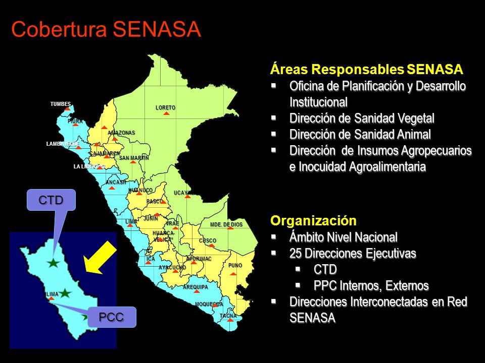 Fin de la presentación www.senasa.gob.pe