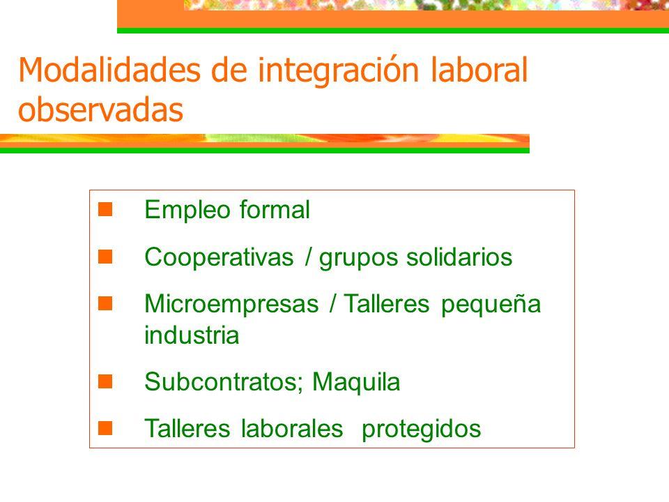 Modalidades de integración laboral observadas Empleo formal Cooperativas / grupos solidarios Microempresas / Talleres pequeña industria Subcontratos;