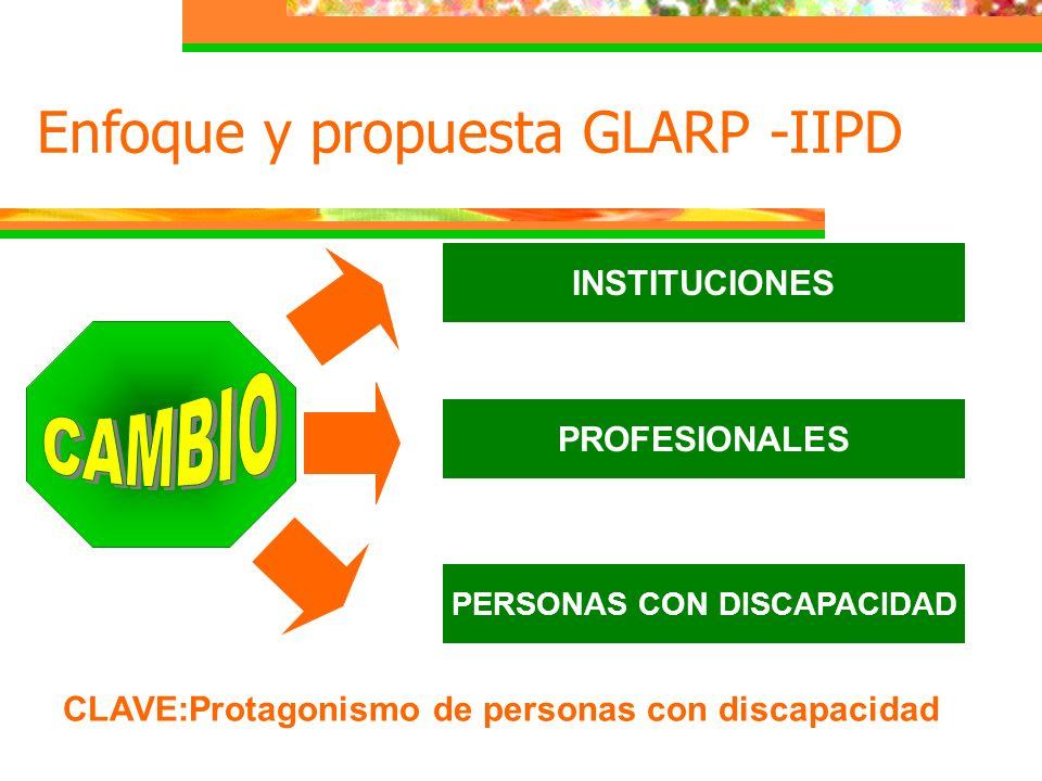 Enfoque y propuesta GLARP -IIPD INSTITUCIONES PROFESIONALES PERSONAS CON DISCAPACIDAD CLAVE:Protagonismo de personas con discapacidad