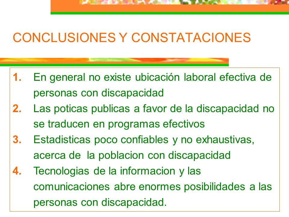 CONCLUSIONES Y CONSTATACIONES 1.En general no existe ubicación laboral efectiva de personas con discapacidad 2.Las poticas publicas a favor de la disc