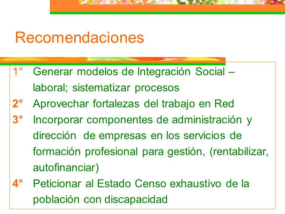 Recomendaciones 1°Generar modelos de Integración Social – laboral; sistematizar procesos 2°Aprovechar fortalezas del trabajo en Red 3°Incorporar compo