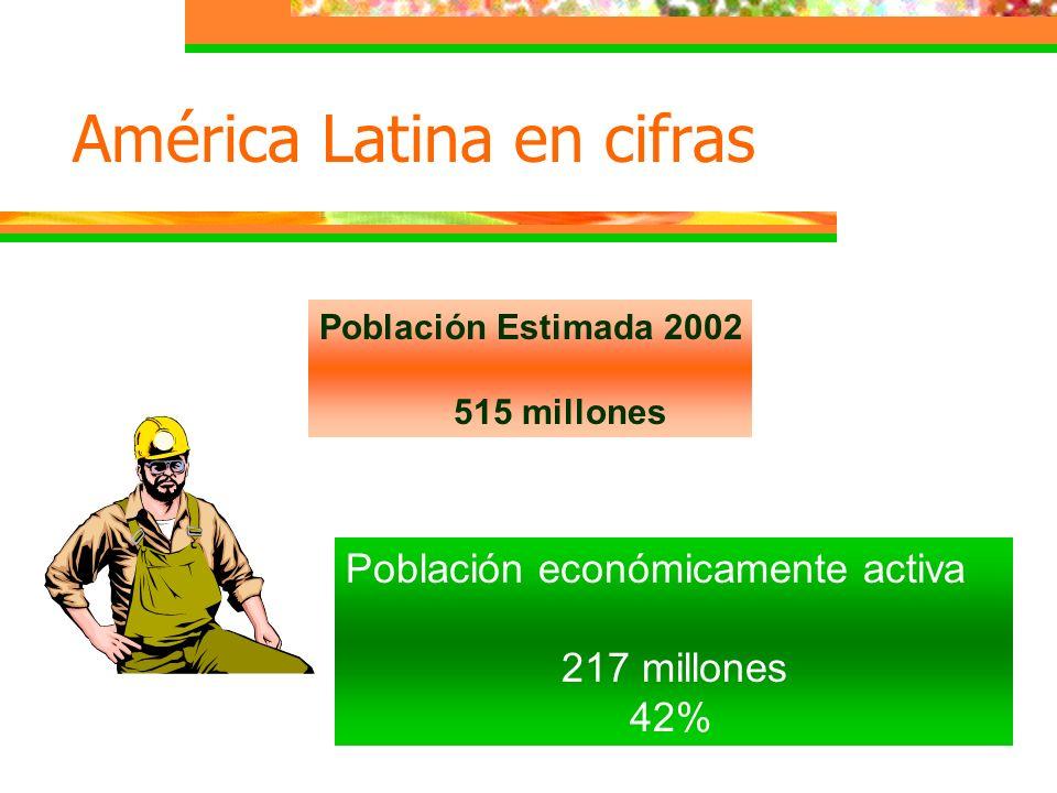 América Latina en cifras Población económicamente activa 217 millones 42% Población Estimada 2002 515 millones