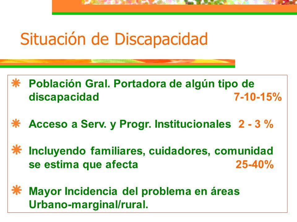 Situación de Discapacidad Población Gral. Portadora de algún tipo de discapacidad 7-10-15% Acceso a Serv. y Progr. Institucionales 2 - 3 % Incluyendo