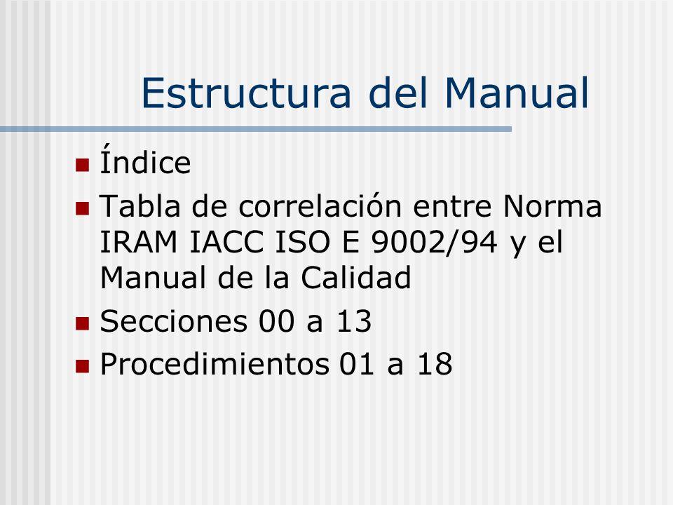 Estructura del Manual Índice Tabla de correlación entre Norma IRAM IACC ISO E 9002/94 y el Manual de la Calidad Secciones 00 a 13 Procedimientos 01 a