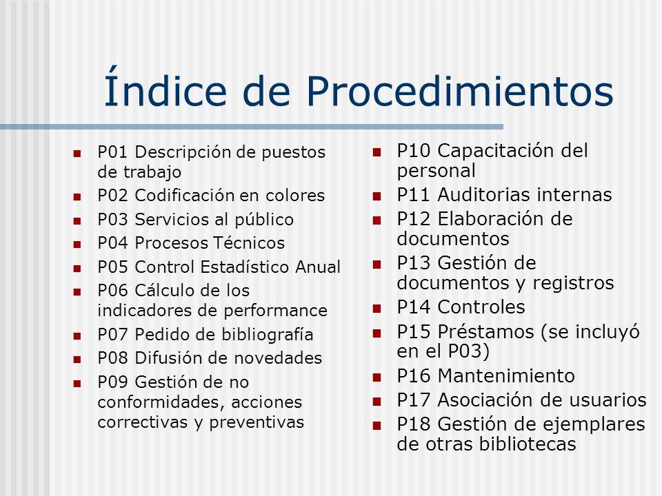 Índice de Procedimientos P01 Descripción de puestos de trabajo P02 Codificación en colores P03 Servicios al público P04 Procesos Técnicos P05 Control