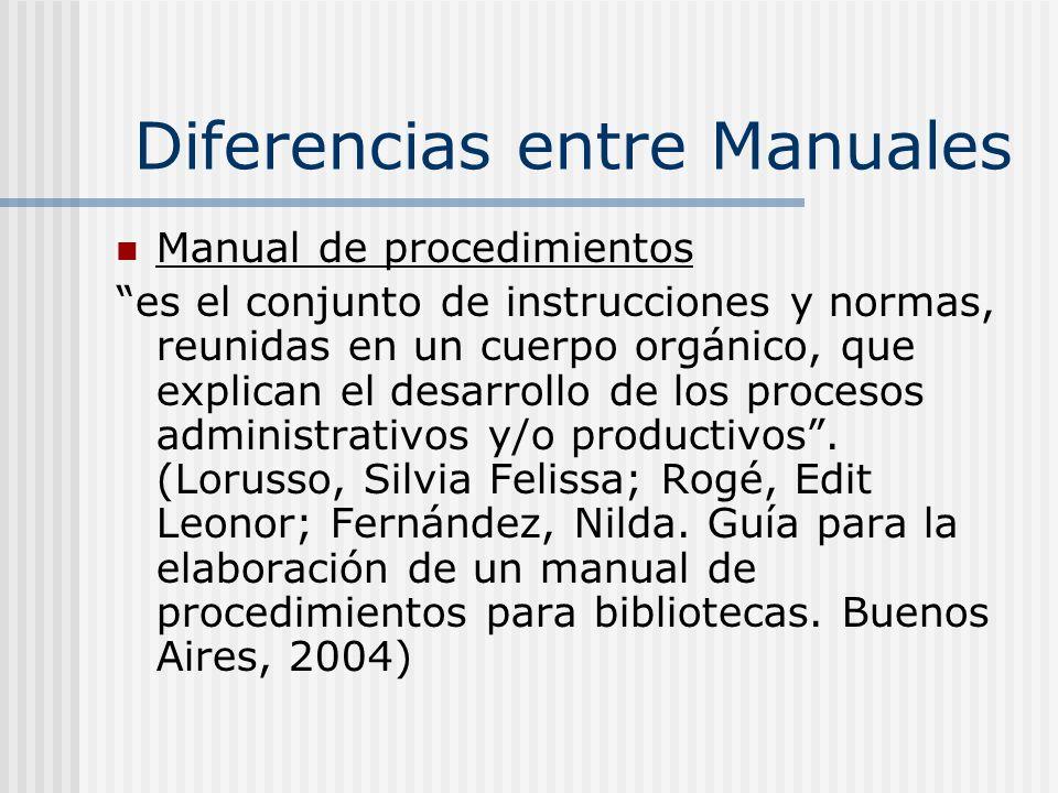 Diferencias entre Manuales Manual de procedimientos es el conjunto de instrucciones y normas, reunidas en un cuerpo orgánico, que explican el desarrol