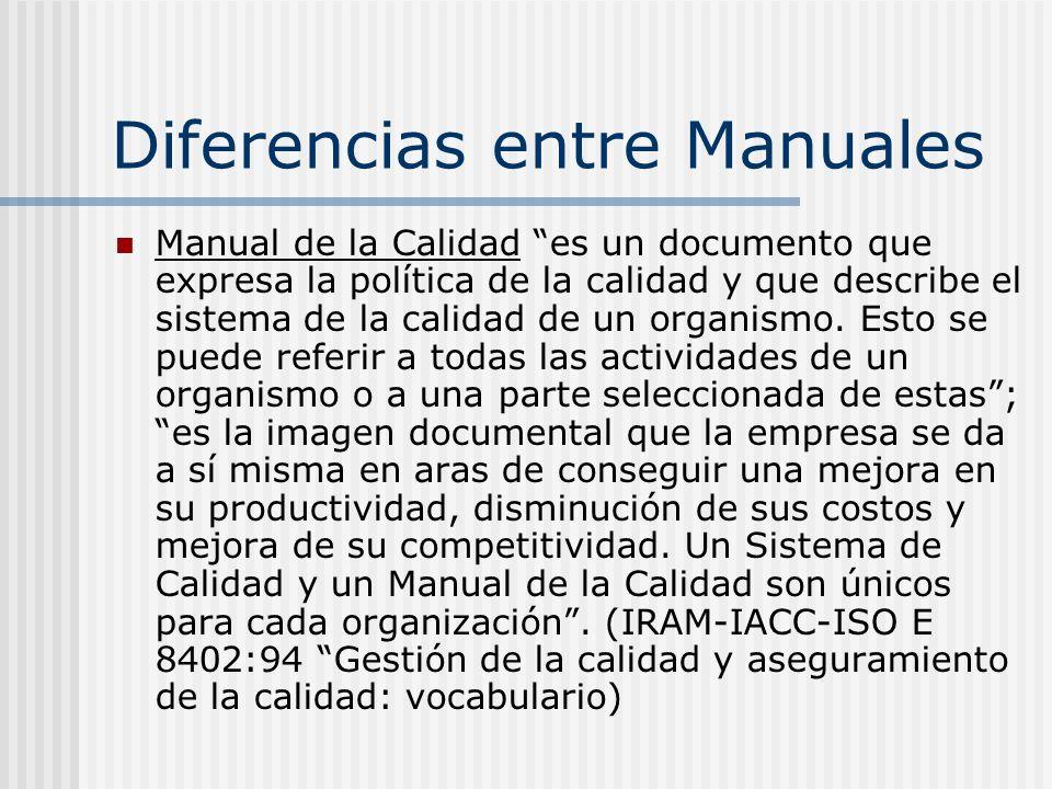Diferencias entre Manuales Manual de la Calidad es un documento que expresa la política de la calidad y que describe el sistema de la calidad de un or