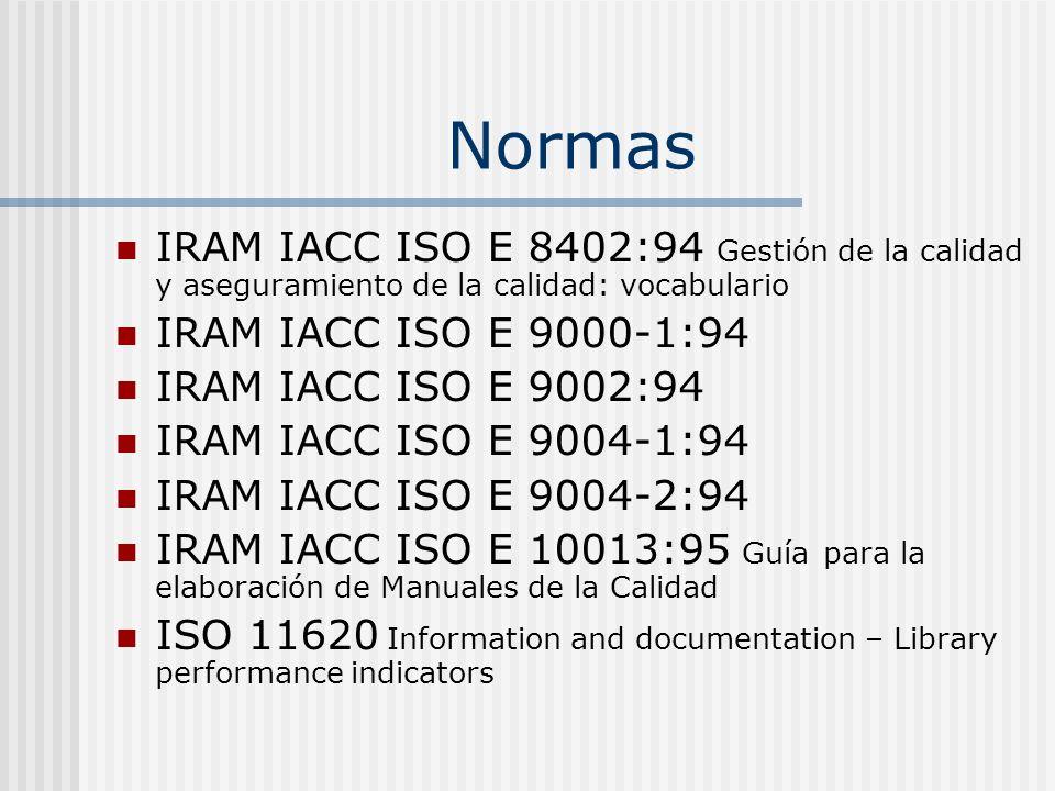 Normas IRAM IACC ISO E 8402:94 Gestión de la calidad y aseguramiento de la calidad: vocabulario IRAM IACC ISO E 9000-1:94 IRAM IACC ISO E 9002:94 IRAM